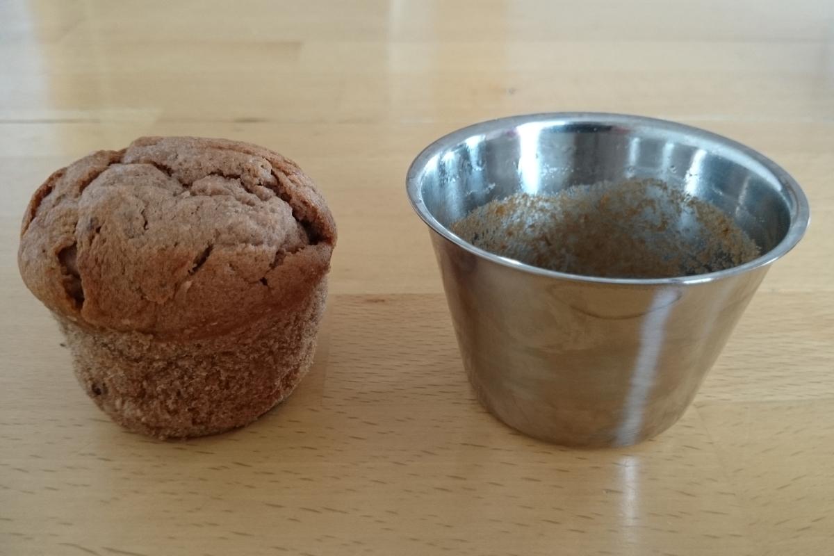 Darirolform für Muffin