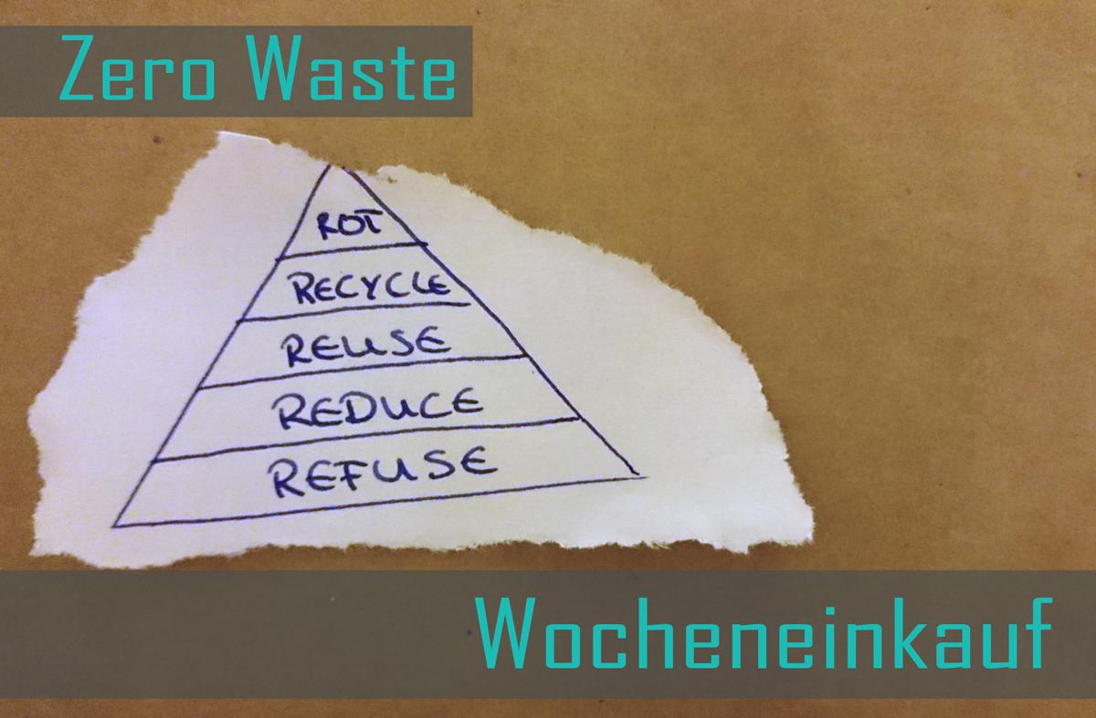 Zero Waste Wocheneinkauf